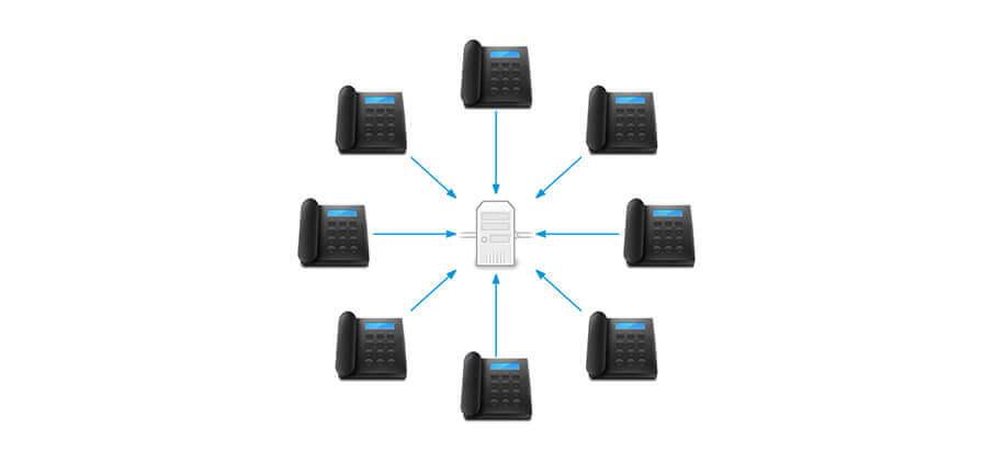 Pabx Virtual Como Funciona - 1