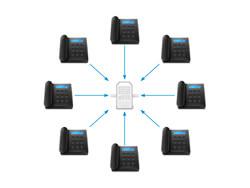 Pabx Virtual Como Funciona