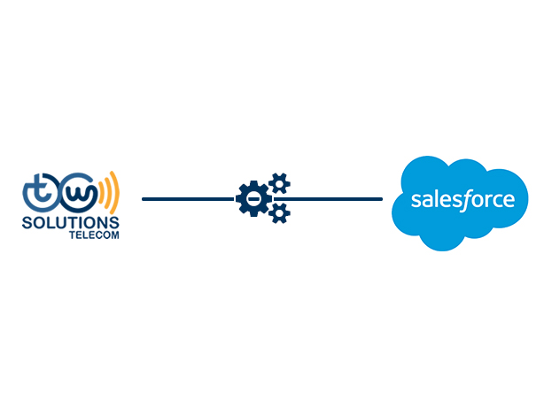 Pabx virtual integrado com Salesforce